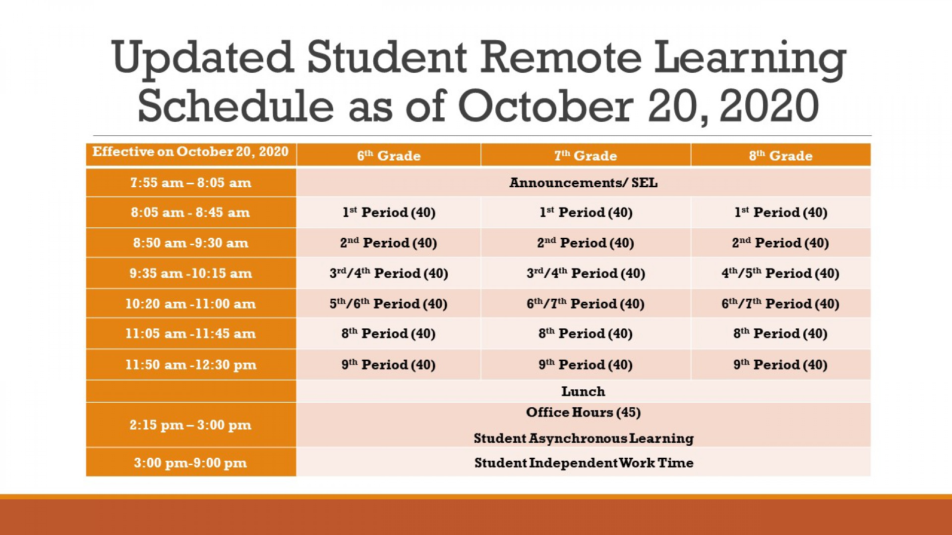 slidshow image - Updated (10/20/2020) Student Remote Learning Schedule -